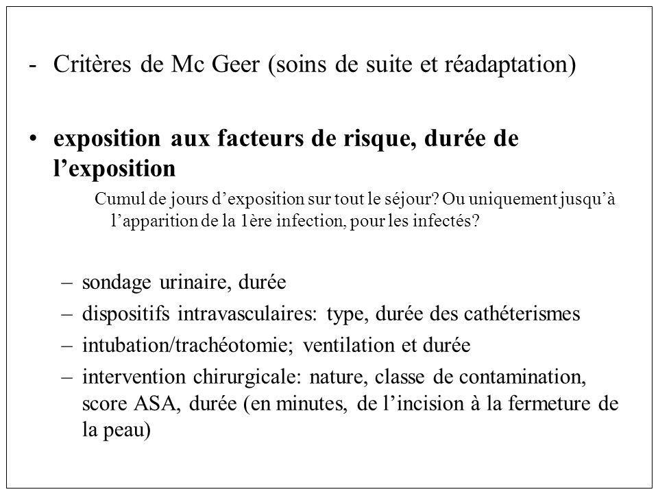 Critères de Mc Geer (soins de suite et réadaptation)
