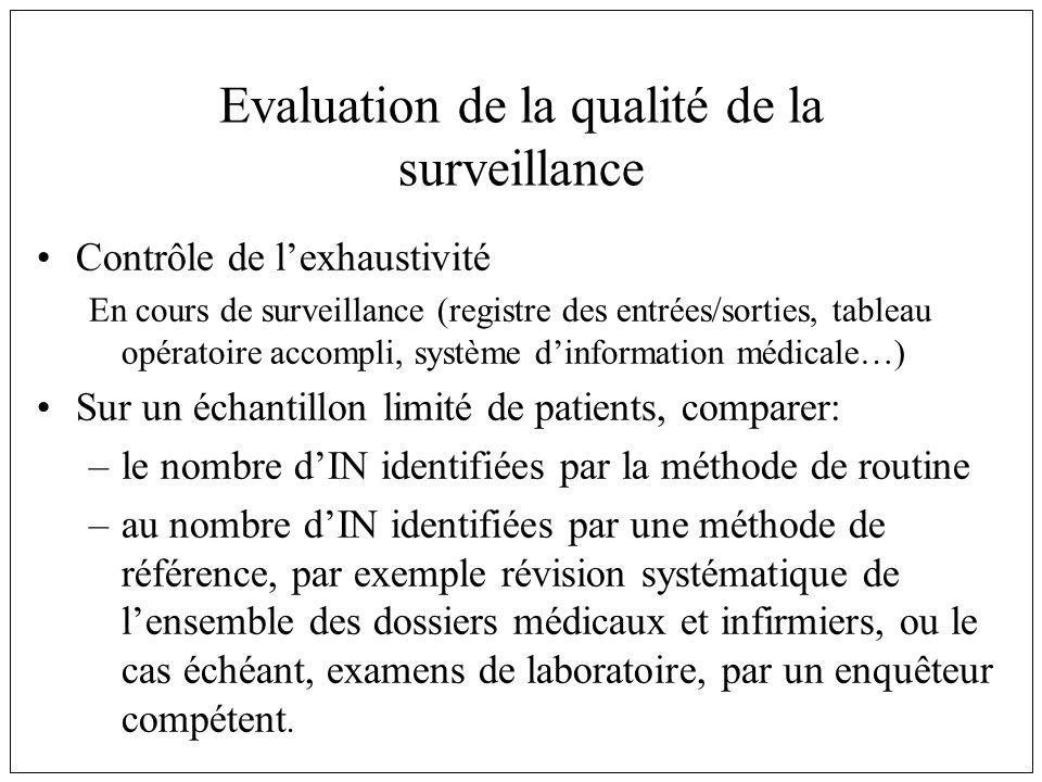Evaluation de la qualité de la surveillance
