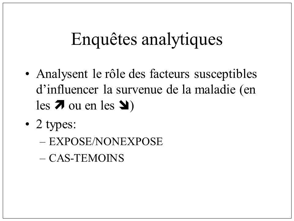 Enquêtes analytiques Analysent le rôle des facteurs susceptibles d'influencer la survenue de la maladie (en les  ou en les )