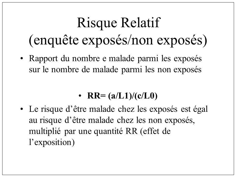 Risque Relatif (enquête exposés/non exposés)