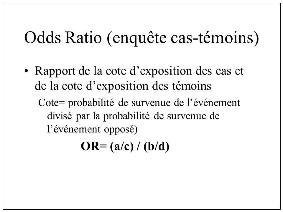 Odds Ratio (enquête cas-témoins)