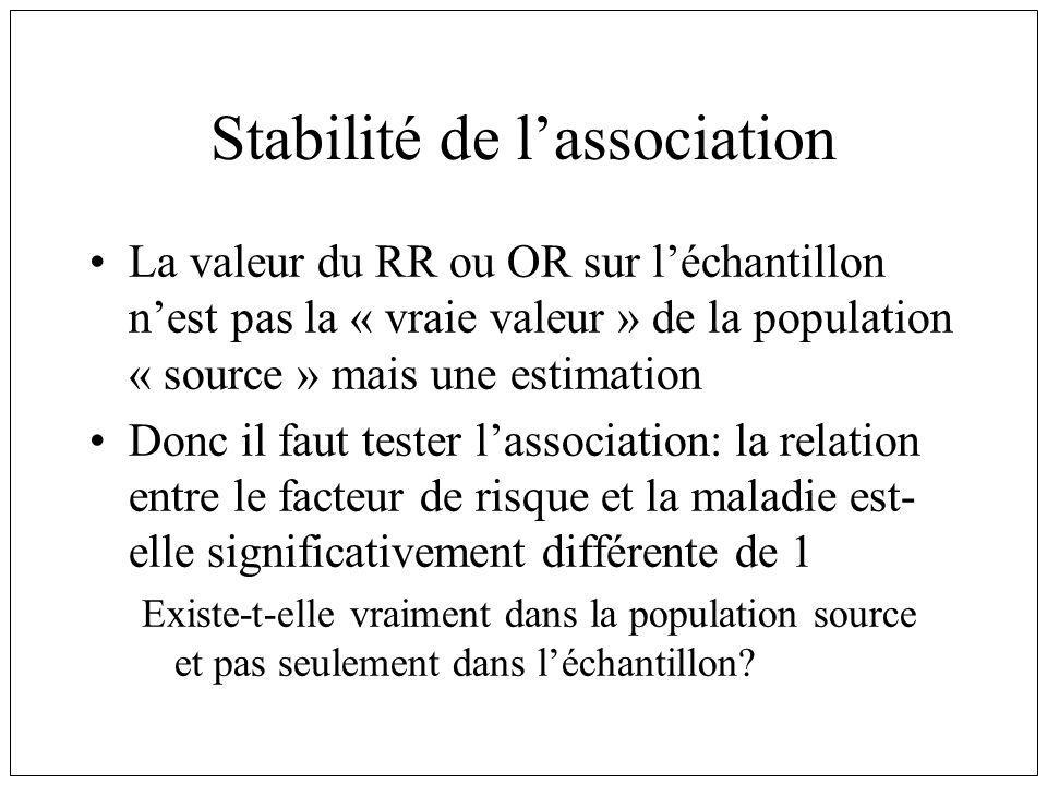 Stabilité de l'association