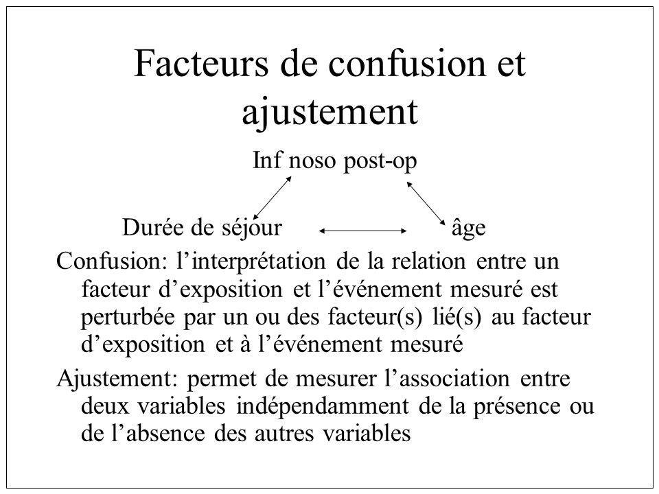 Facteurs de confusion et ajustement
