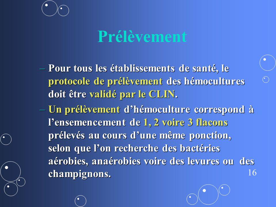 Prélèvement Pour tous les établissements de santé, le protocole de prélèvement des hémocultures doit être validé par le CLIN.