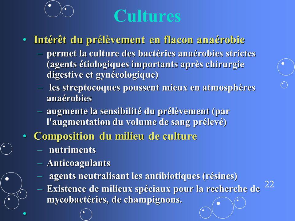 Cultures Intérêt du prélèvement en flacon anaérobie