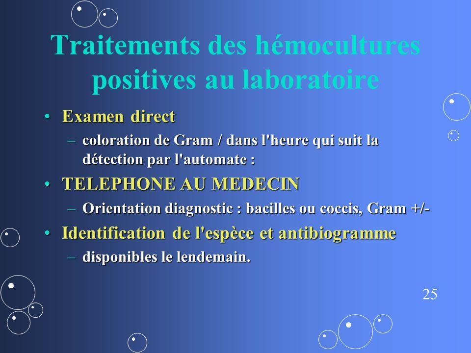 Traitements des hémocultures positives au laboratoire