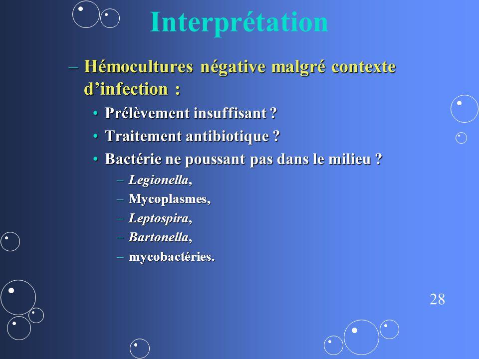 Interprétation Hémocultures négative malgré contexte d'infection :
