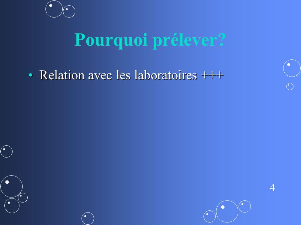 Pourquoi prélever Relation avec les laboratoires +++