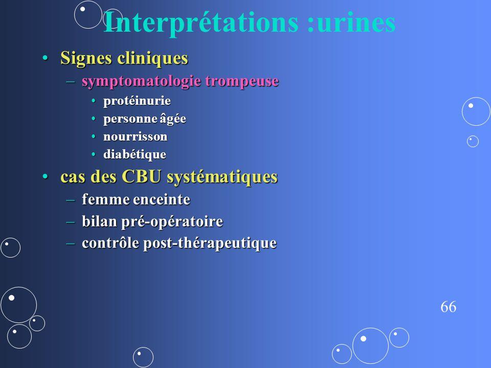 Interprétations :urines