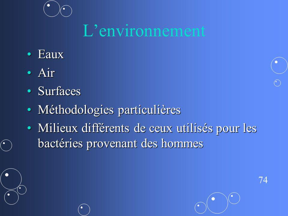 L'environnement Eaux Air Surfaces Méthodologies particulières