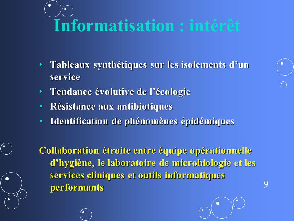 Informatisation : intérêt