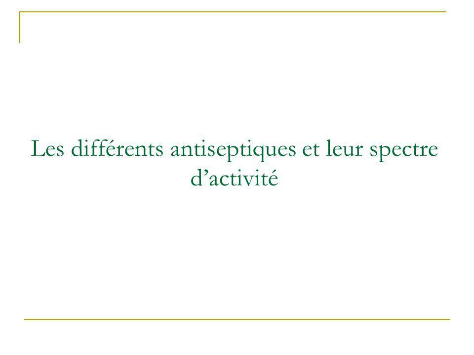 Les différents antiseptiques et leur spectre d'activité