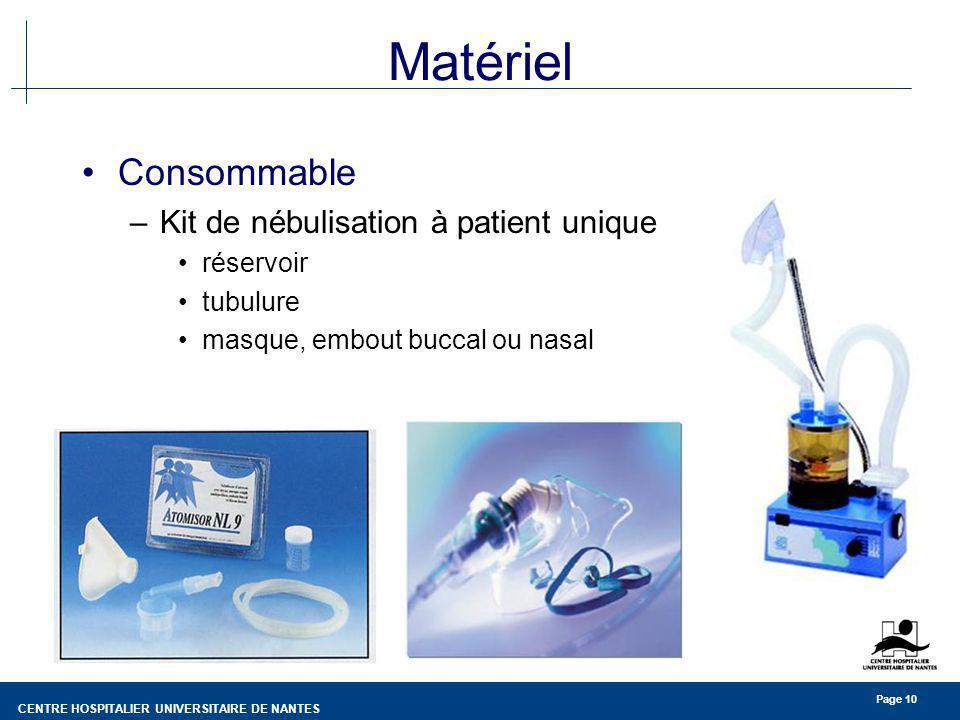 Matériel Consommable Kit de nébulisation à patient unique réservoir