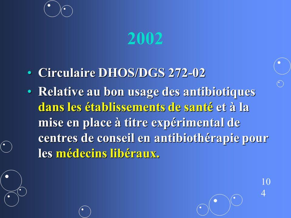 2002 Circulaire DHOS/DGS 272-02.
