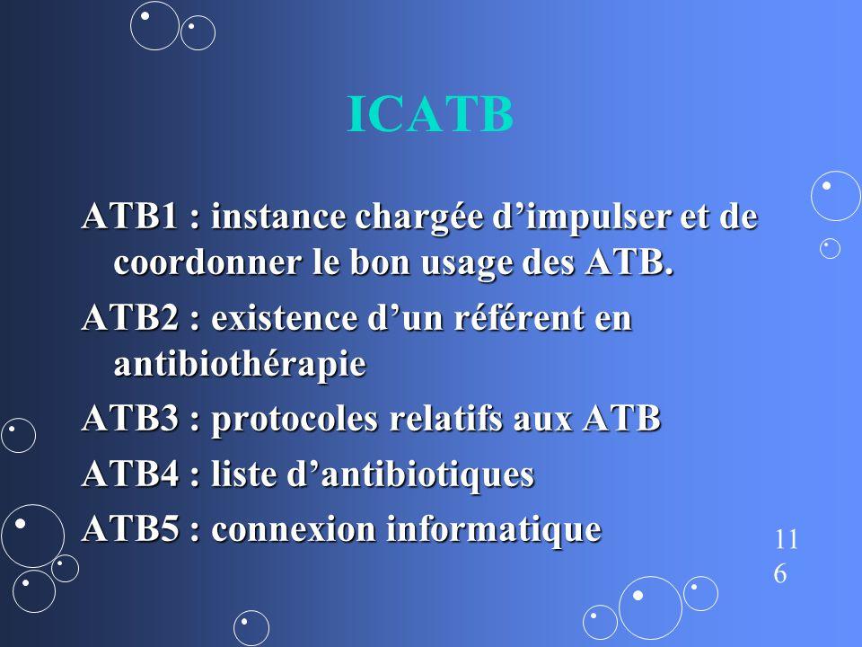 ICATB ATB1 : instance chargée d'impulser et de coordonner le bon usage des ATB. ATB2 : existence d'un référent en antibiothérapie.