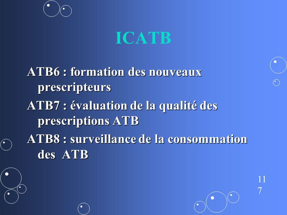 ICATB ATB6 : formation des nouveaux prescripteurs
