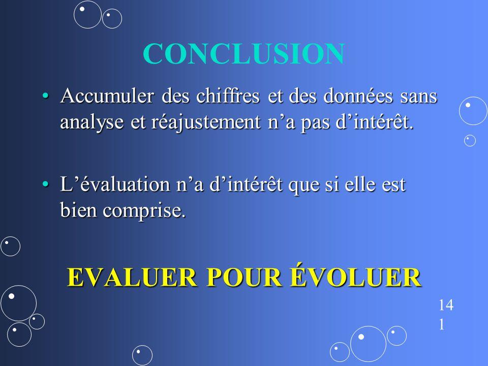 CONCLUSION EVALUER POUR ÉVOLUER