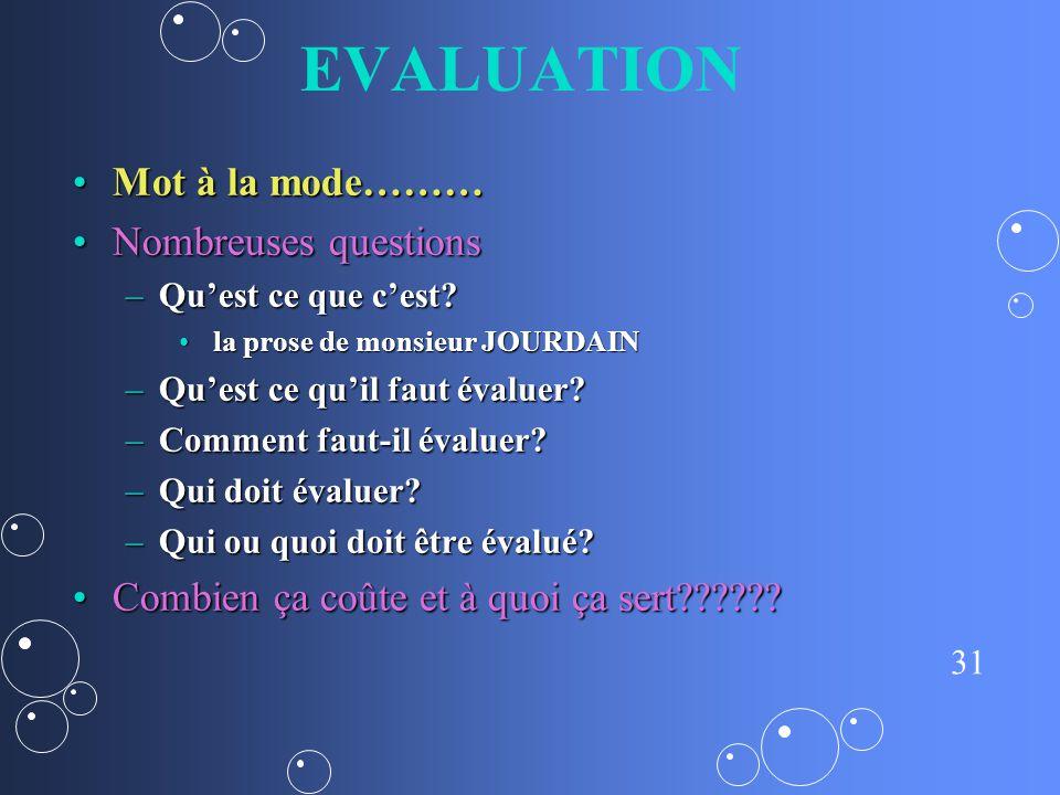 EVALUATION Mot à la mode……… Nombreuses questions