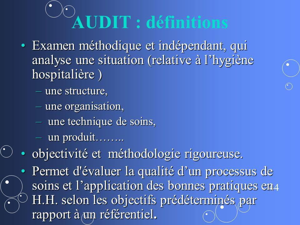 AUDIT : définitions Examen méthodique et indépendant, qui analyse une situation (relative à l'hygiène hospitalière )