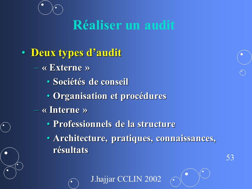 Réaliser un audit Deux types d'audit « Externe » Sociétés de conseil