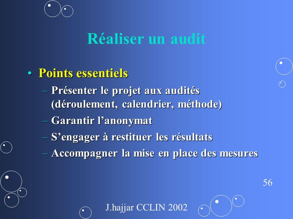 Réaliser un audit Points essentiels