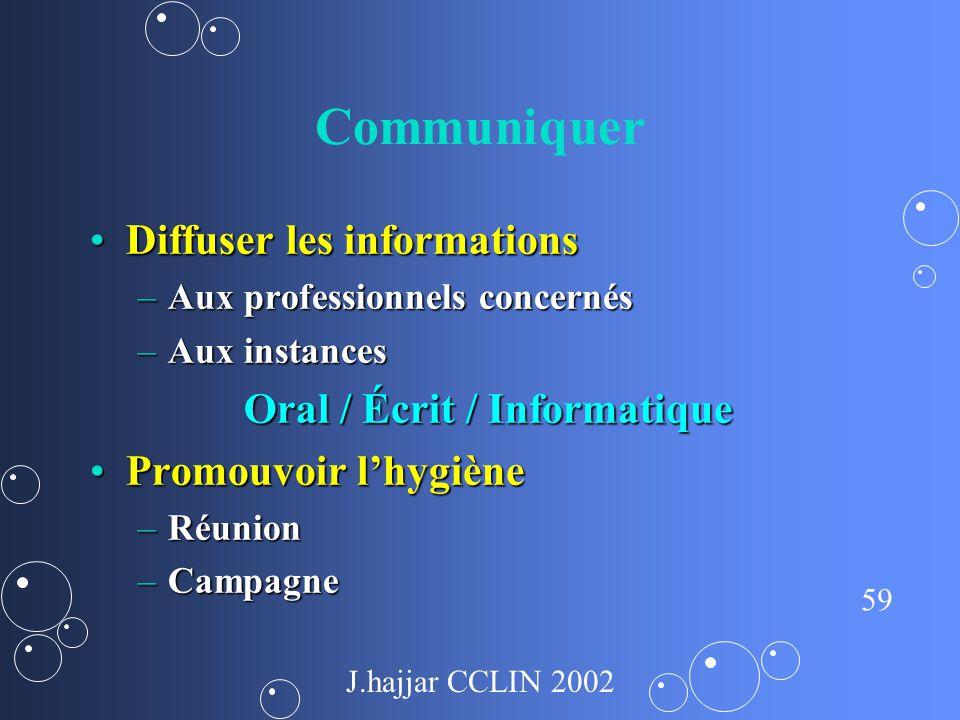 Oral / Écrit / Informatique