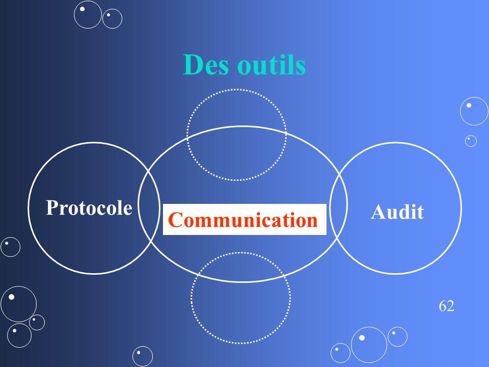 Des outils Protocole Audit Communication 3