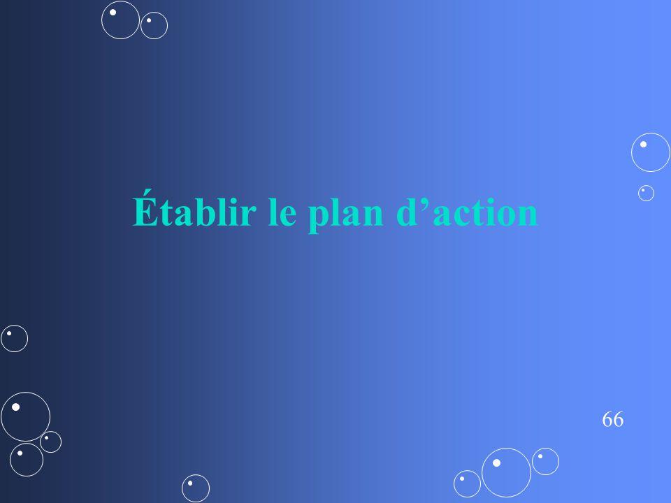 Établir le plan d'action
