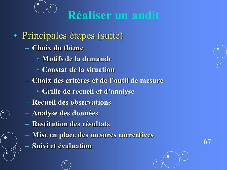 Réaliser un audit Principales étapes (suite) Choix du thème