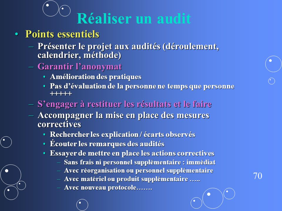 Réaliser un audit Points essentiels