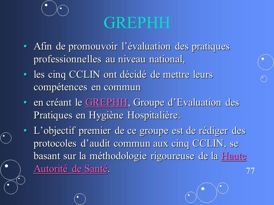 GREPHH Afin de promouvoir l'évaluation des pratiques professionnelles au niveau national,