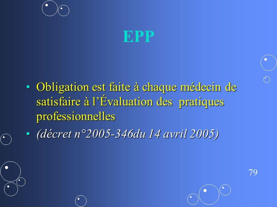 EPP Obligation est faite à chaque médecin de satisfaire à l'Évaluation des pratiques professionnelles.