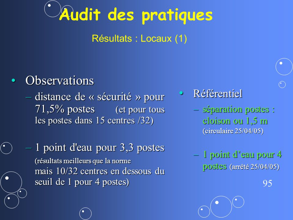 Audit des pratiques Résultats : Locaux (1) Observations Référentiel