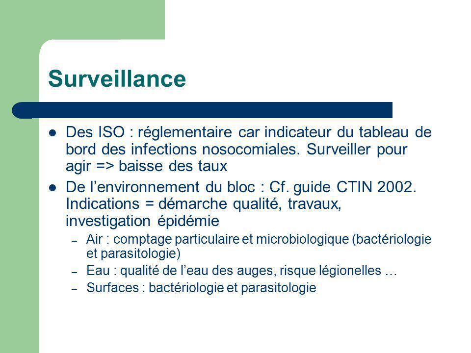 Surveillance Des ISO : réglementaire car indicateur du tableau de bord des infections nosocomiales. Surveiller pour agir => baisse des taux.