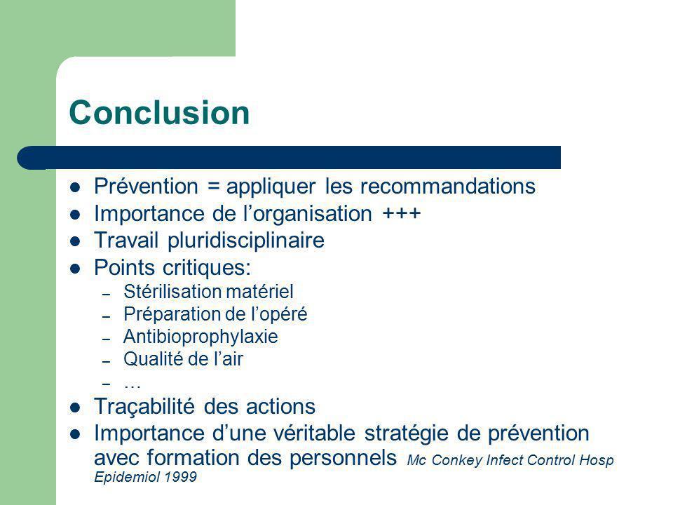 Conclusion Prévention = appliquer les recommandations