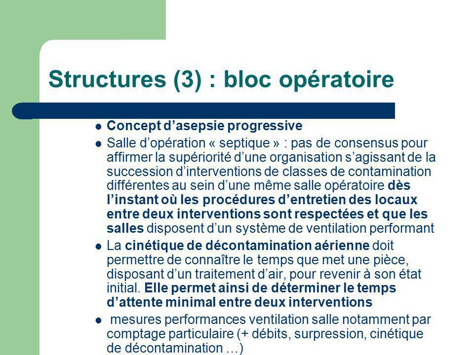Structures (3) : bloc opératoire