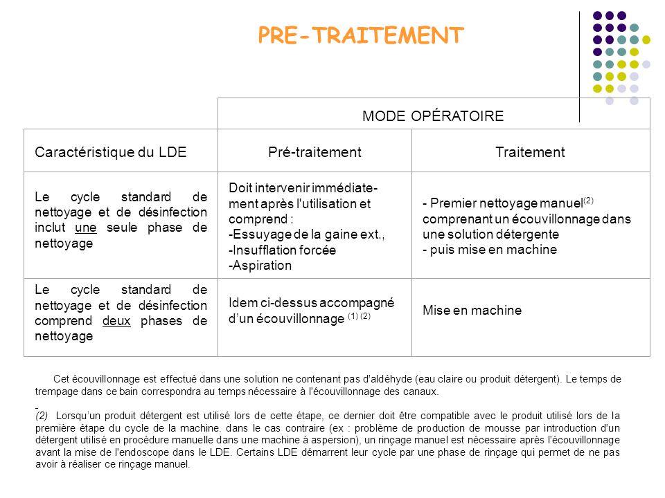 PRE-TRAITEMENT MODE OPÉRATOIRE Caractéristique du LDE Pré-traitement