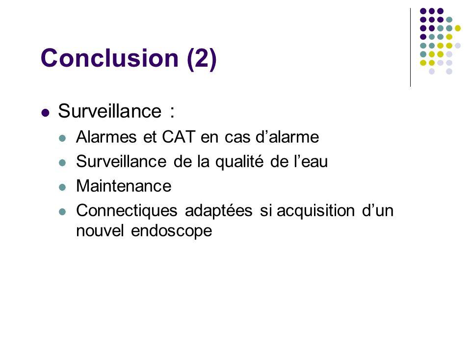 Conclusion (2) Surveillance : Alarmes et CAT en cas d'alarme
