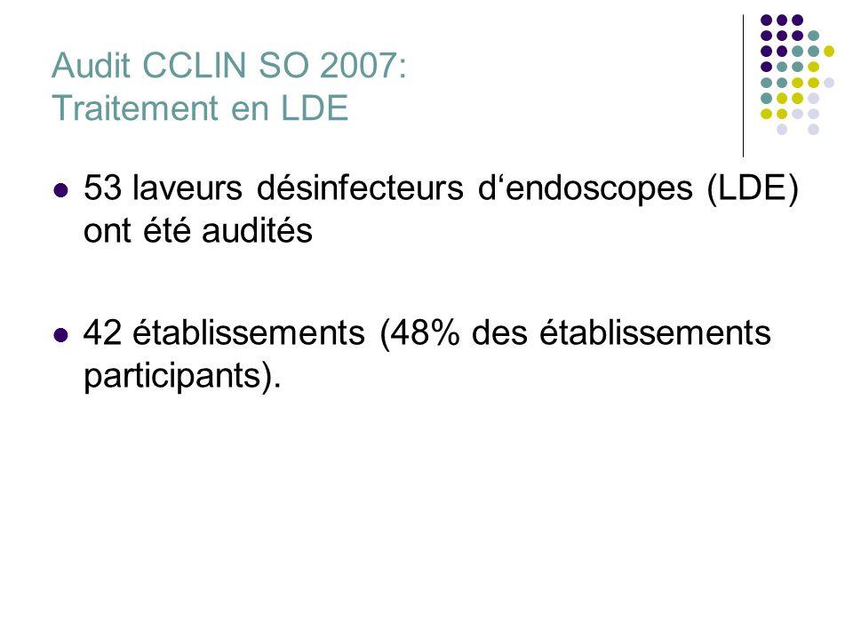 Audit CCLIN SO 2007: Traitement en LDE