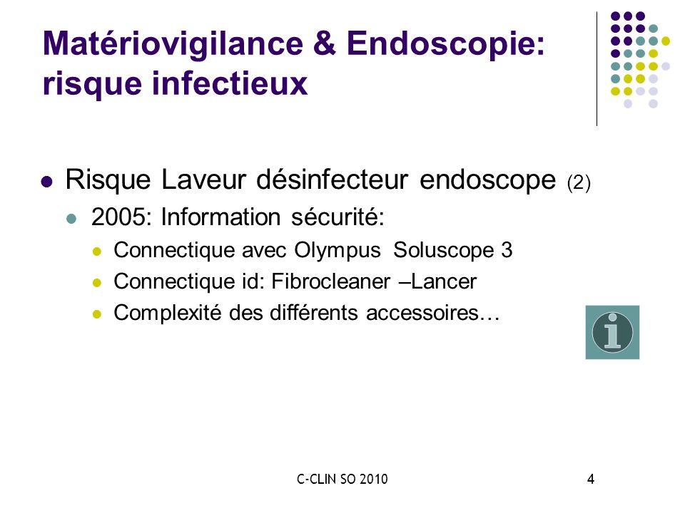 Matériovigilance & Endoscopie: risque infectieux
