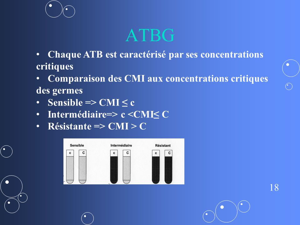 ATBG Chaque ATB est caractérisé par ses concentrations critiques