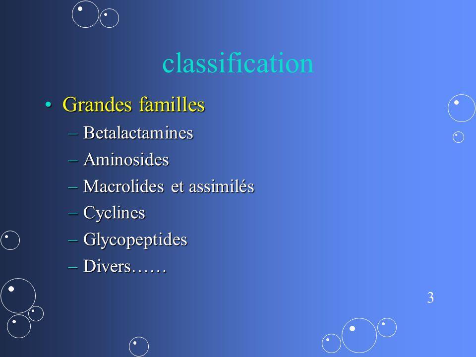 classification Grandes familles Betalactamines Aminosides