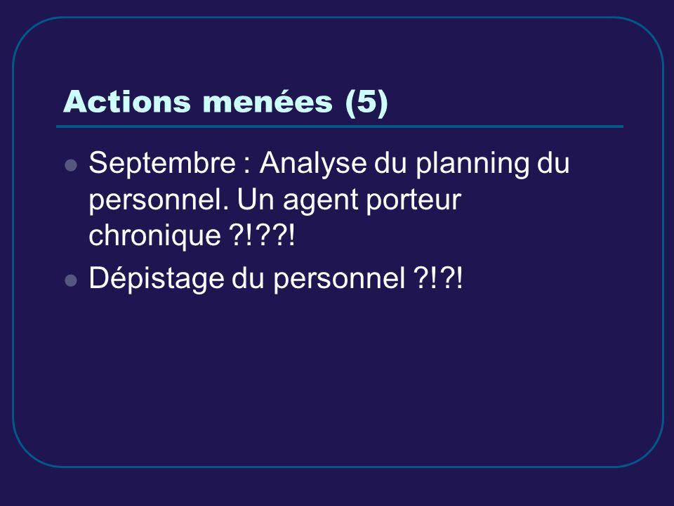 Actions menées (5) Septembre : Analyse du planning du personnel.