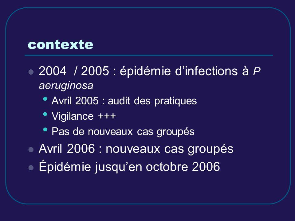contexte 2004 / 2005 : épidémie d'infections à P aeruginosa