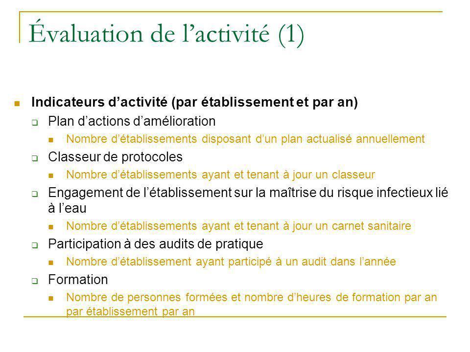 Évaluation de l'activité (1)