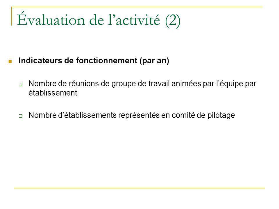 Évaluation de l'activité (2)
