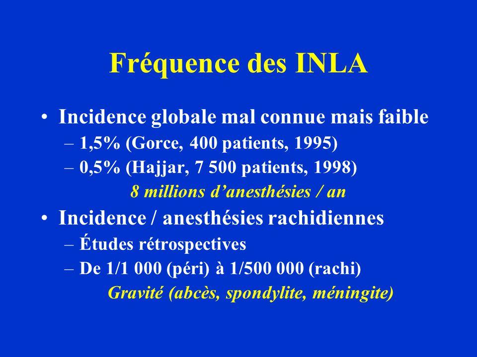 8 millions d'anesthésies / an Gravité (abcès, spondylite, méningite)