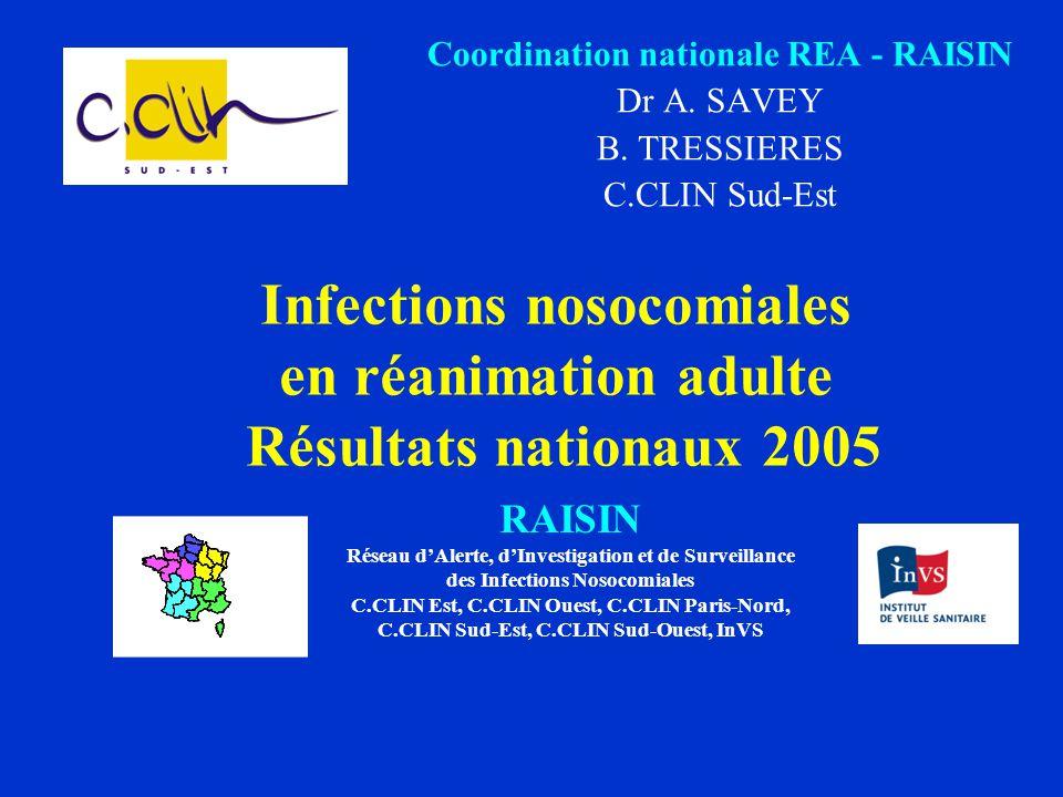 Infections nosocomiales en réanimation adulte Résultats nationaux 2005