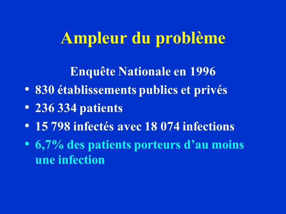 Ampleur du problème Enquête Nationale en 1996