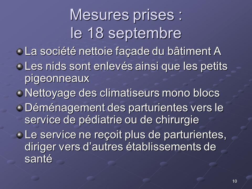 Mesures prises : le 18 septembre